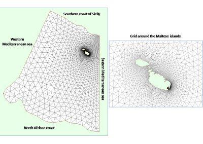Hydrodynamic Modelling Malta